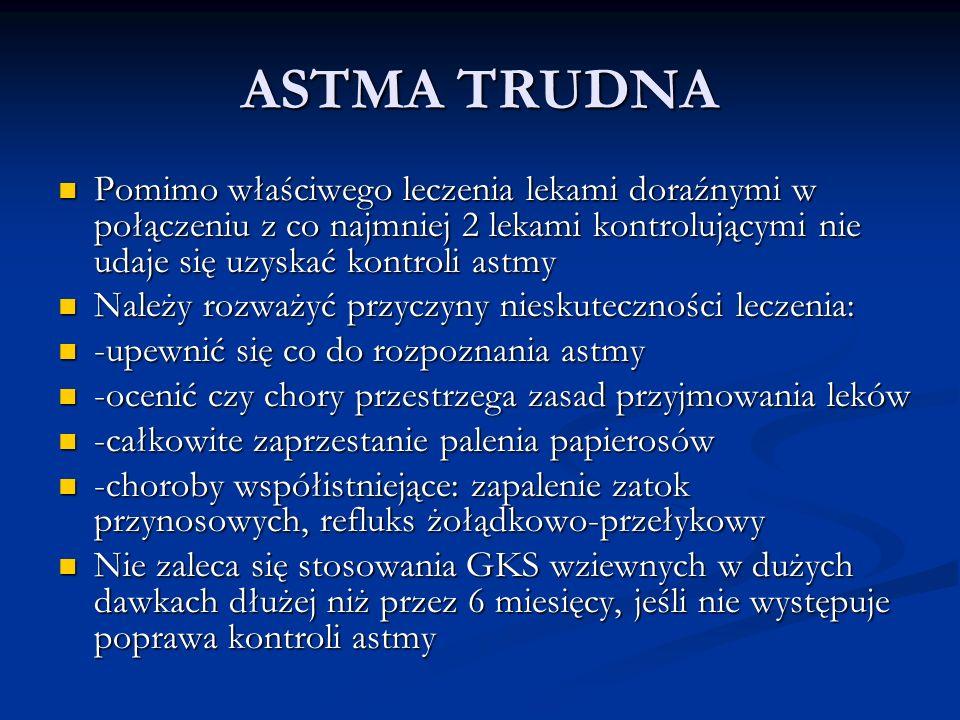 ASTMA TRUDNA Pomimo właściwego leczenia lekami doraźnymi w połączeniu z co najmniej 2 lekami kontrolującymi nie udaje się uzyskać kontroli astmy Pomimo właściwego leczenia lekami doraźnymi w połączeniu z co najmniej 2 lekami kontrolującymi nie udaje się uzyskać kontroli astmy Należy rozważyć przyczyny nieskuteczności leczenia: Należy rozważyć przyczyny nieskuteczności leczenia: -upewnić się co do rozpoznania astmy -upewnić się co do rozpoznania astmy -ocenić czy chory przestrzega zasad przyjmowania leków -ocenić czy chory przestrzega zasad przyjmowania leków -całkowite zaprzestanie palenia papierosów -całkowite zaprzestanie palenia papierosów -choroby współistniejące: zapalenie zatok przynosowych, refluks żołądkowo-przełykowy -choroby współistniejące: zapalenie zatok przynosowych, refluks żołądkowo-przełykowy Nie zaleca się stosowania GKS wziewnych w dużych dawkach dłużej niż przez 6 miesięcy, jeśli nie występuje poprawa kontroli astmy Nie zaleca się stosowania GKS wziewnych w dużych dawkach dłużej niż przez 6 miesięcy, jeśli nie występuje poprawa kontroli astmy