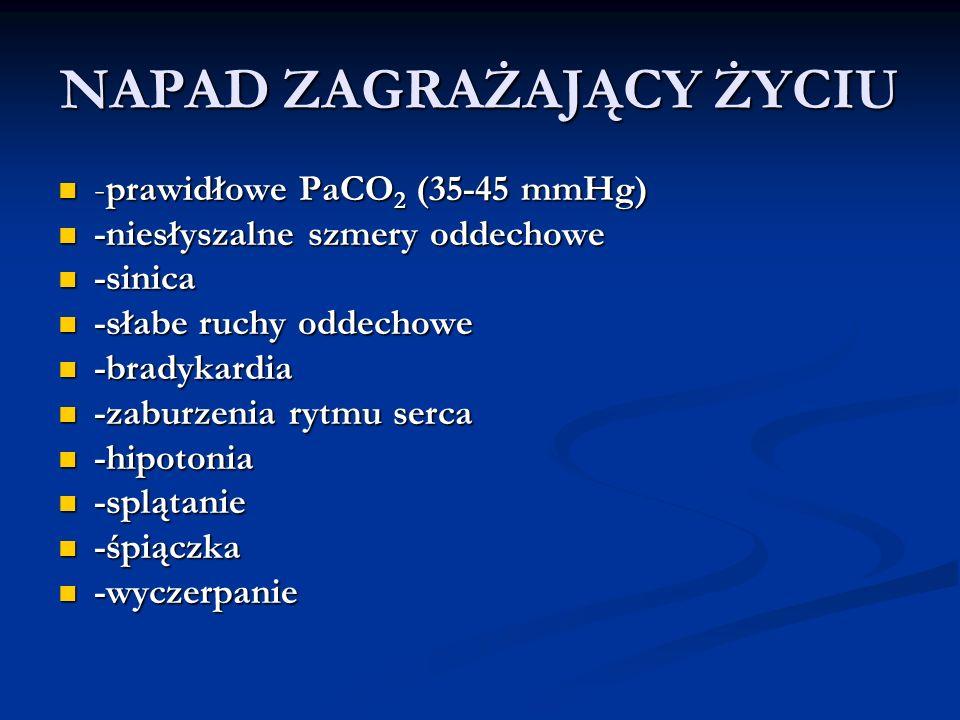 NAPAD ZAGRAŻAJĄCY ŻYCIU -prawidłowe PaCO 2 (35-45 mmHg) -prawidłowe PaCO 2 (35-45 mmHg) -niesłyszalne szmery oddechowe -niesłyszalne szmery oddechowe -sinica -sinica -słabe ruchy oddechowe -słabe ruchy oddechowe -bradykardia -bradykardia -zaburzenia rytmu serca -zaburzenia rytmu serca -hipotonia -hipotonia -splątanie -splątanie -śpiączka -śpiączka -wyczerpanie -wyczerpanie