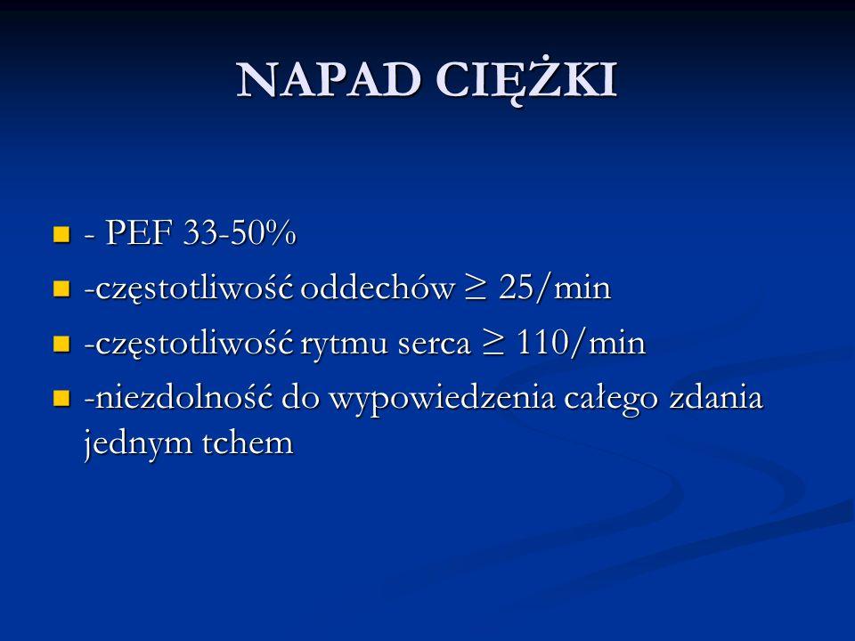 NAPAD CIĘŻKI - PEF 33-50% - PEF 33-50% -częstotliwość oddechów 25/min -częstotliwość oddechów 25/min -częstotliwość rytmu serca 110/min -częstotliwość rytmu serca 110/min -niezdolność do wypowiedzenia całego zdania jednym tchem -niezdolność do wypowiedzenia całego zdania jednym tchem