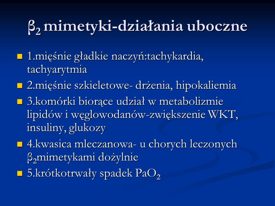 β 2 mimetyki-działania uboczne 1.mięśnie gładkie naczyń:tachykardia, tachyarytmia 1.mięśnie gładkie naczyń:tachykardia, tachyarytmia 2.mięśnie szkieletowe- drżenia, hipokaliemia 2.mięśnie szkieletowe- drżenia, hipokaliemia 3.komórki biorące udział w metabolizmie lipidów i węglowodanów-zwiększenie WKT, insuliny, glukozy 3.komórki biorące udział w metabolizmie lipidów i węglowodanów-zwiększenie WKT, insuliny, glukozy 4.kwasica mleczanowa- u chorych leczonych β 2 mimetykami dożylnie 4.kwasica mleczanowa- u chorych leczonych β 2 mimetykami dożylnie 5.krótkotrwały spadek PaO 2 5.krótkotrwały spadek PaO 2