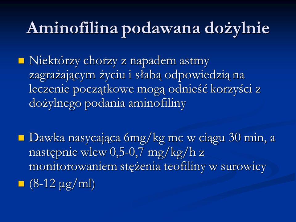 Aminofilina podawana dożylnie Niektórzy chorzy z napadem astmy zagrażającym życiu i słabą odpowiedzią na leczenie początkowe mogą odnieść korzyści z dożylnego podania aminofiliny Niektórzy chorzy z napadem astmy zagrażającym życiu i słabą odpowiedzią na leczenie początkowe mogą odnieść korzyści z dożylnego podania aminofiliny Dawka nasycająca 6mg/kg mc w ciągu 30 min, a następnie wlew 0,5-0,7 mg/kg/h z monitorowaniem stężenia teofiliny w surowicy Dawka nasycająca 6mg/kg mc w ciągu 30 min, a następnie wlew 0,5-0,7 mg/kg/h z monitorowaniem stężenia teofiliny w surowicy (8-12 μg/ml) (8-12 μg/ml)