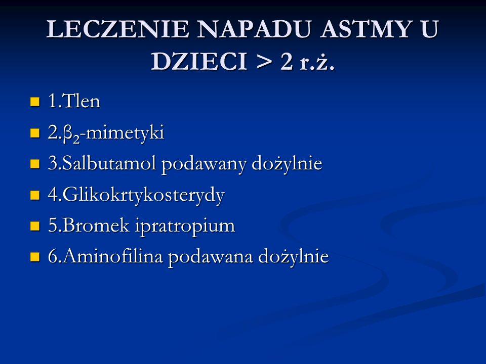 LECZENIE NAPADU ASTMY U DZIECI > 2 r.ż.
