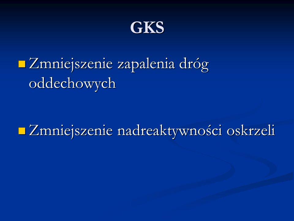 GKS Zmniejszenie zapalenia dróg oddechowych Zmniejszenie zapalenia dróg oddechowych Zmniejszenie nadreaktywności oskrzeli Zmniejszenie nadreaktywności oskrzeli