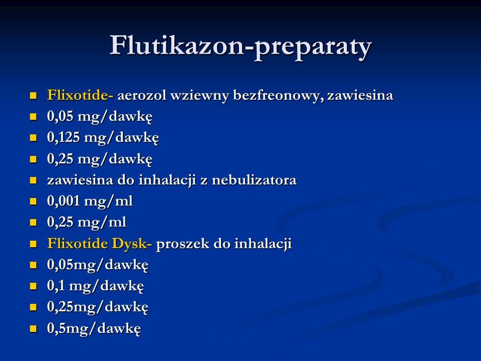 Flutikazon-preparaty Flixotide- aerozol wziewny bezfreonowy, zawiesina Flixotide- aerozol wziewny bezfreonowy, zawiesina 0,05 mg/dawkę 0,05 mg/dawkę 0,125 mg/dawkę 0,125 mg/dawkę 0,25 mg/dawkę 0,25 mg/dawkę zawiesina do inhalacji z nebulizatora zawiesina do inhalacji z nebulizatora 0,001 mg/ml 0,001 mg/ml 0,25 mg/ml 0,25 mg/ml Flixotide Dysk- proszek do inhalacji Flixotide Dysk- proszek do inhalacji 0,05mg/dawkę 0,05mg/dawkę 0,1 mg/dawkę 0,1 mg/dawkę 0,25mg/dawkę 0,25mg/dawkę 0,5mg/dawkę 0,5mg/dawkę