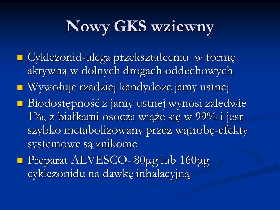 Nowy GKS wziewny Cyklezonid-ulega przekształceniu w formę aktywną w dolnych drogach oddechowych Cyklezonid-ulega przekształceniu w formę aktywną w dolnych drogach oddechowych Wywołuje rzadziej kandydozę jamy ustnej Wywołuje rzadziej kandydozę jamy ustnej Biodostępność z jamy ustnej wynosi zaledwie 1%, z białkami osocza wiąże się w 99% i jest szybko metabolizowany przez wątrobę-efekty systemowe są znikome Biodostępność z jamy ustnej wynosi zaledwie 1%, z białkami osocza wiąże się w 99% i jest szybko metabolizowany przez wątrobę-efekty systemowe są znikome Preparat ALVESCO- 80μg lub 160μg cyklezonidu na dawkę inhalacyjną Preparat ALVESCO- 80μg lub 160μg cyklezonidu na dawkę inhalacyjną