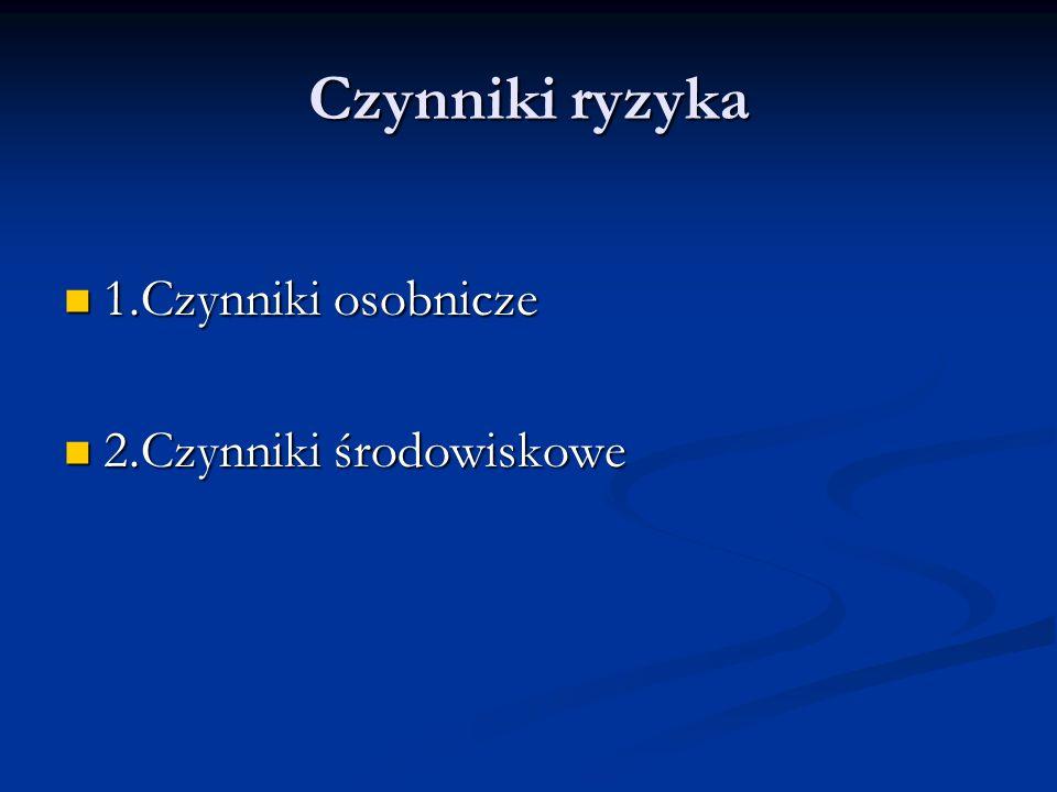 Czynniki ryzyka 1.Czynniki osobnicze 1.Czynniki osobnicze 2.Czynniki środowiskowe 2.Czynniki środowiskowe