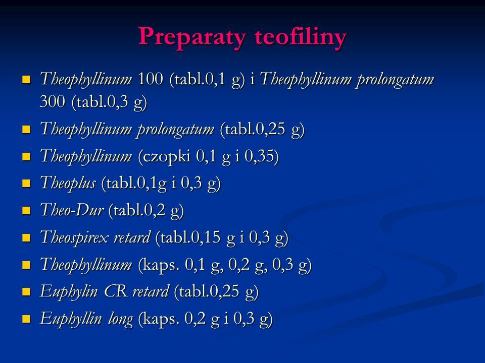 Preparaty teofiliny Theophyllinum 100 (tabl.0,1 g) i Theophyllinum prolongatum 300 (tabl.0,3 g) Theophyllinum 100 (tabl.0,1 g) i Theophyllinum prolongatum 300 (tabl.0,3 g) Theophyllinum prolongatum (tabl.0,25 g) Theophyllinum prolongatum (tabl.0,25 g) Theophyllinum (czopki 0,1 g i 0,35) Theophyllinum (czopki 0,1 g i 0,35) Theoplus (tabl.0,1g i 0,3 g) Theoplus (tabl.0,1g i 0,3 g) Theo-Dur (tabl.0,2 g) Theo-Dur (tabl.0,2 g) Theospirex retard (tabl.0,15 g i 0,3 g) Theospirex retard (tabl.0,15 g i 0,3 g) Theophyllinum (kaps.