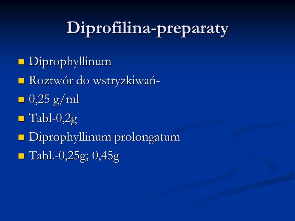 Diprofilina-preparaty Diprophyllinum Diprophyllinum Roztwór do wstryzkiwań- Roztwór do wstryzkiwań- 0,25 g/ml 0,25 g/ml Tabl-0,2g Tabl-0,2g Diprophyllinum prolongatum Diprophyllinum prolongatum Tabl.-0,25g; 0,45g Tabl.-0,25g; 0,45g