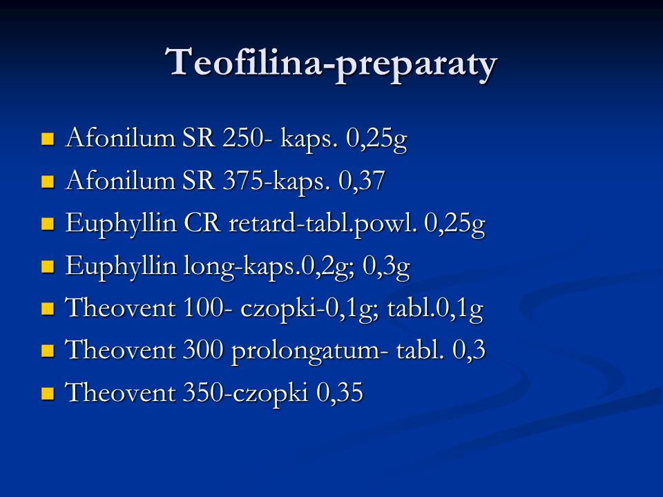 Teofilina-preparaty Afonilum SR 250- kaps.0,25g Afonilum SR 250- kaps.