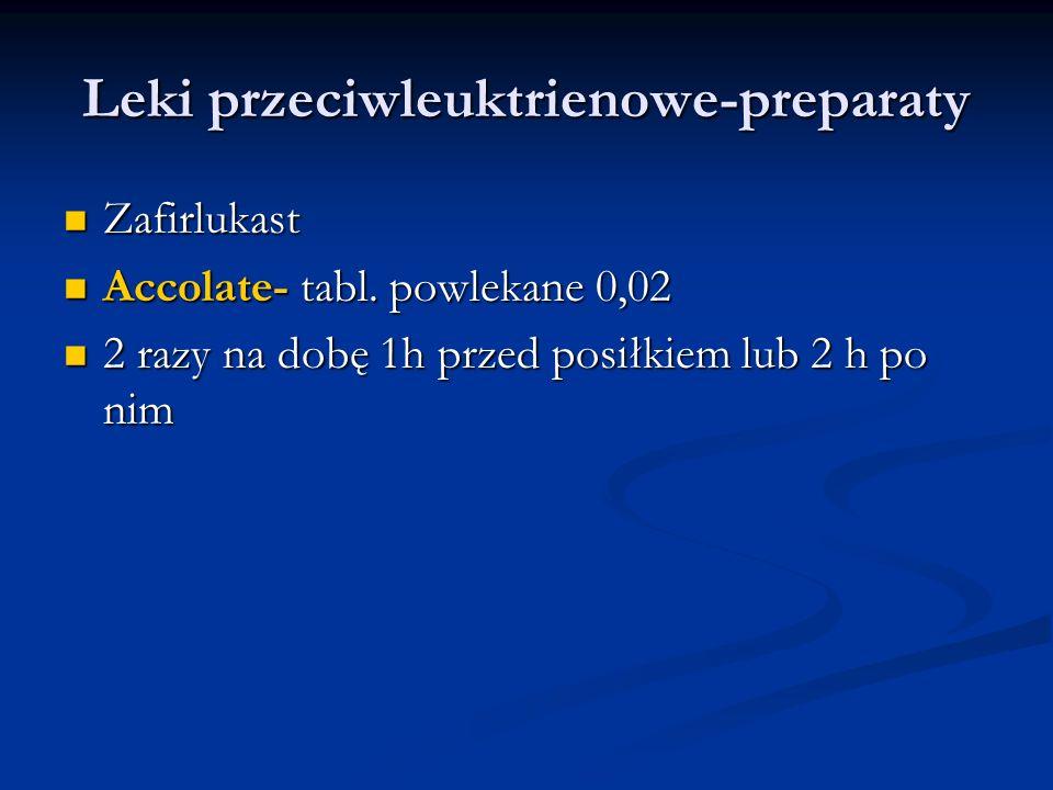 Leki przeciwleuktrienowe-preparaty Zafirlukast Zafirlukast Accolate- tabl.