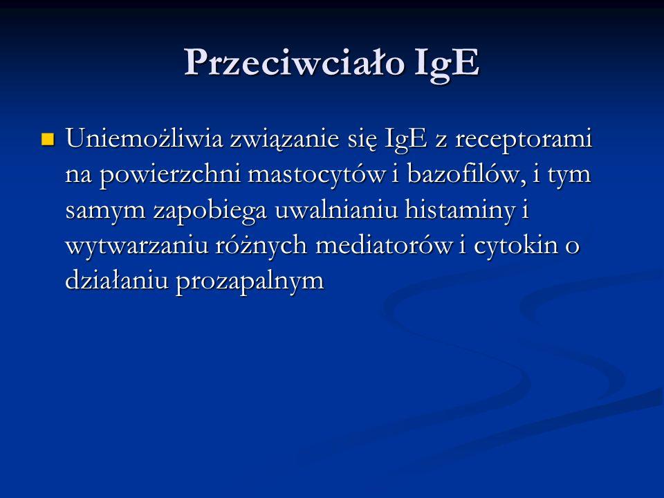 Przeciwciało IgE Uniemożliwia związanie się IgE z receptorami na powierzchni mastocytów i bazofilów, i tym samym zapobiega uwalnianiu histaminy i wytwarzaniu różnych mediatorów i cytokin o działaniu prozapalnym Uniemożliwia związanie się IgE z receptorami na powierzchni mastocytów i bazofilów, i tym samym zapobiega uwalnianiu histaminy i wytwarzaniu różnych mediatorów i cytokin o działaniu prozapalnym