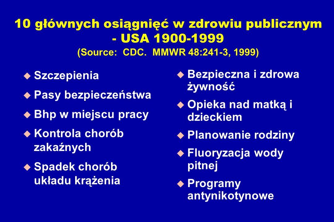 10 głównych osiągnięć w zdrowiu publicznym - USA 1900-1999 (Source: CDC.