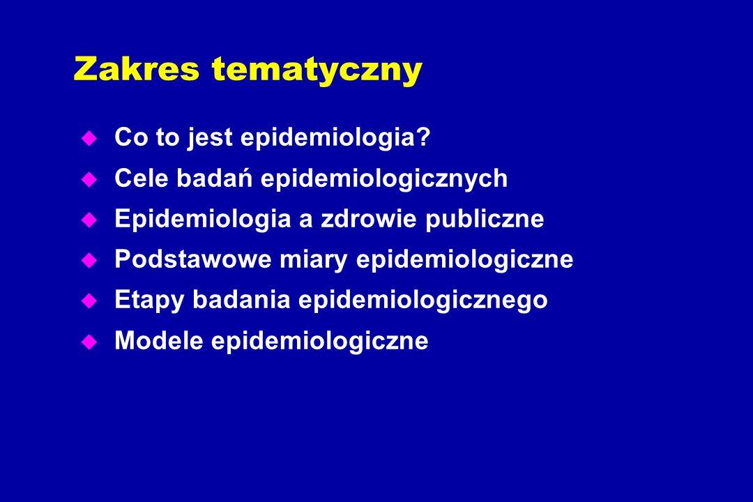 Zakres tematyczny u Co to jest epidemiologia.
