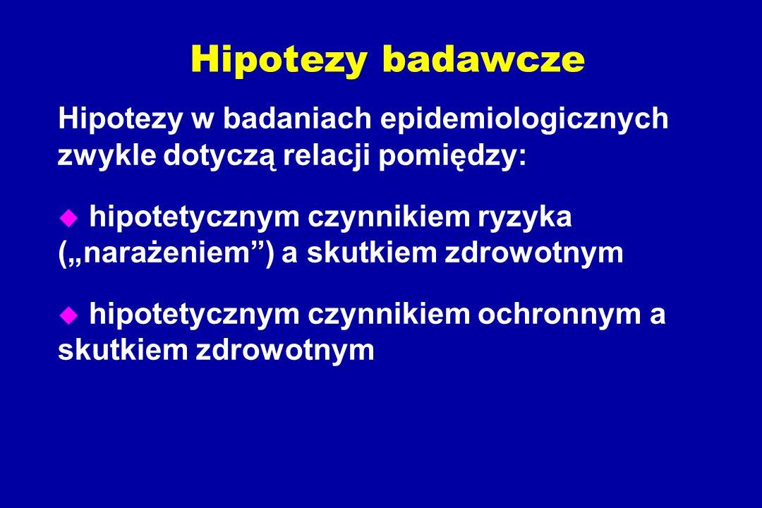 Hipotezy badawcze Hipotezy w badaniach epidemiologicznych zwykle dotyczą relacji pomiędzy: u hipotetycznym czynnikiem ryzyka (narażeniem) a skutkiem zdrowotnym u hipotetycznym czynnikiem ochronnym a skutkiem zdrowotnym