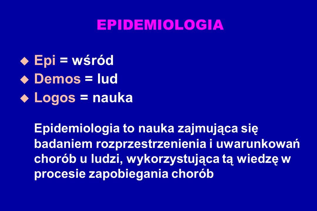 EPIDEMIOLOGIA u Epi = wśród u Demos = lud u Logos = nauka Epidemiologia to nauka zajmująca się badaniem rozprzestrzenienia i uwarunkowań chorób u ludzi, wykorzystująca tą wiedzę w procesie zapobiegania chorób