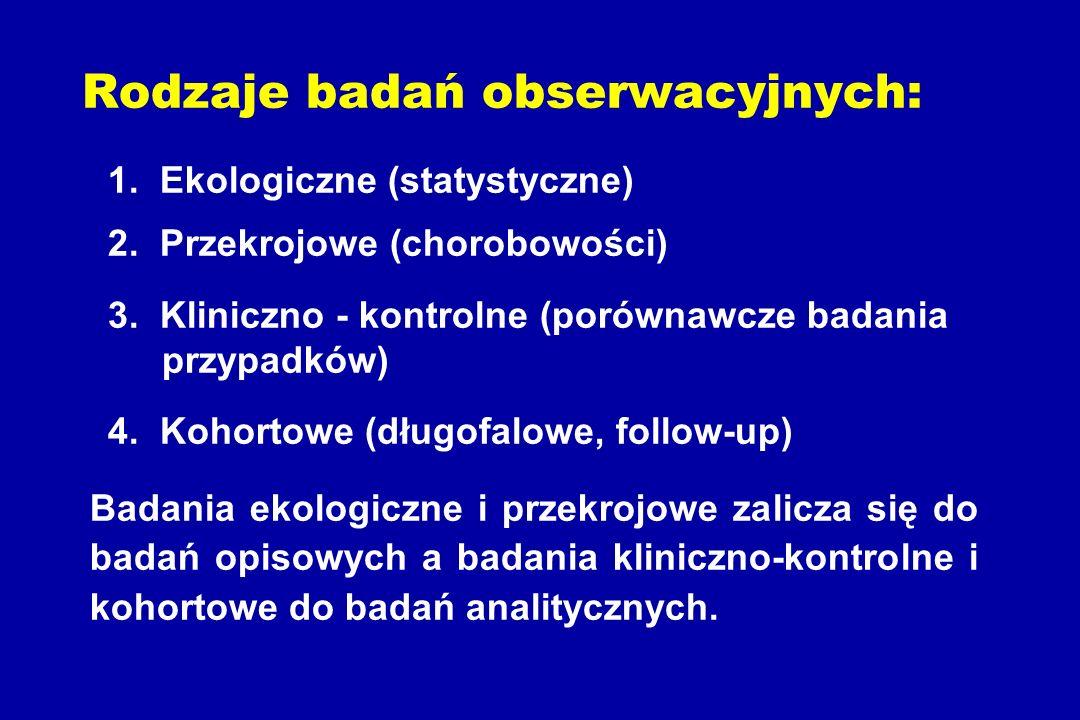 Rodzaje badań obserwacyjnych: 1. Ekologiczne (statystyczne) 2.