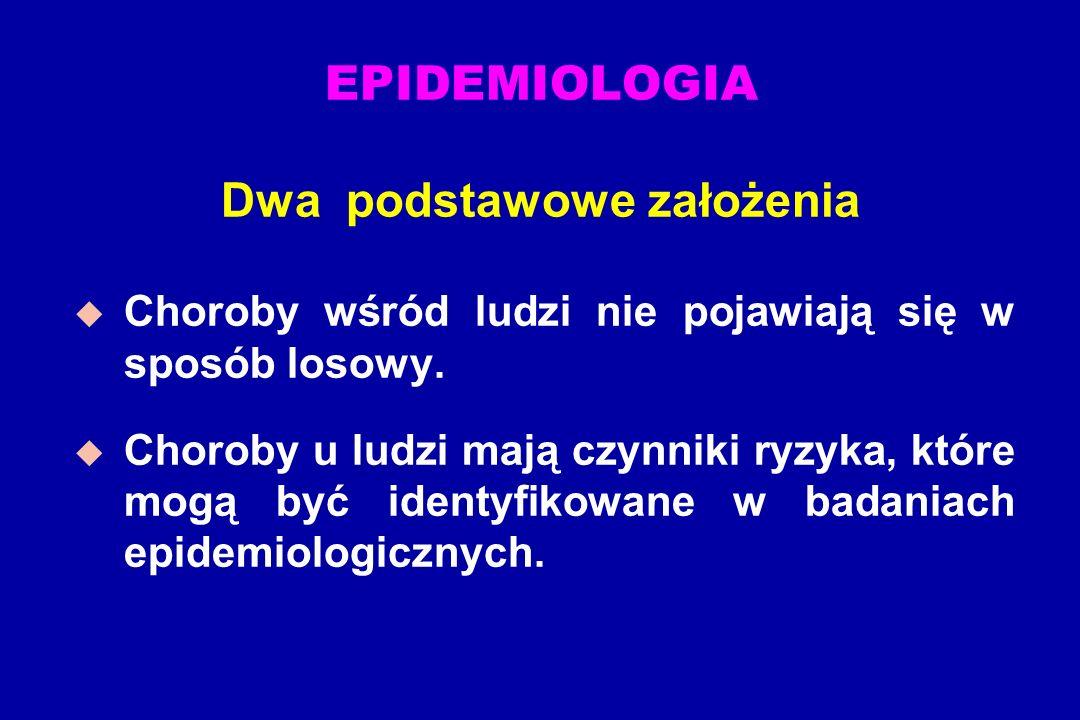 EPIDEMIOLOGIA Dwa podstawowe założenia u Choroby wśród ludzi nie pojawiają się w sposób losowy.