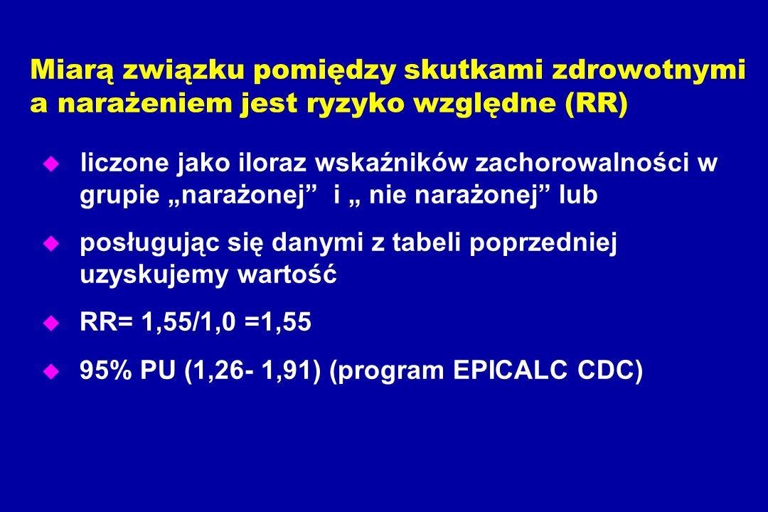 liczone jako iloraz wskaźników zachorowalności w grupie narażonej i nie narażonej lub u posługując się danymi z tabeli poprzedniej uzyskujemy wartość u RR= 1,55/1,0 =1,55 u 95% PU (1,26- 1,91) (program EPICALC CDC) Miarą związku pomiędzy skutkami zdrowotnymi a narażeniem jest ryzyko względne (RR)