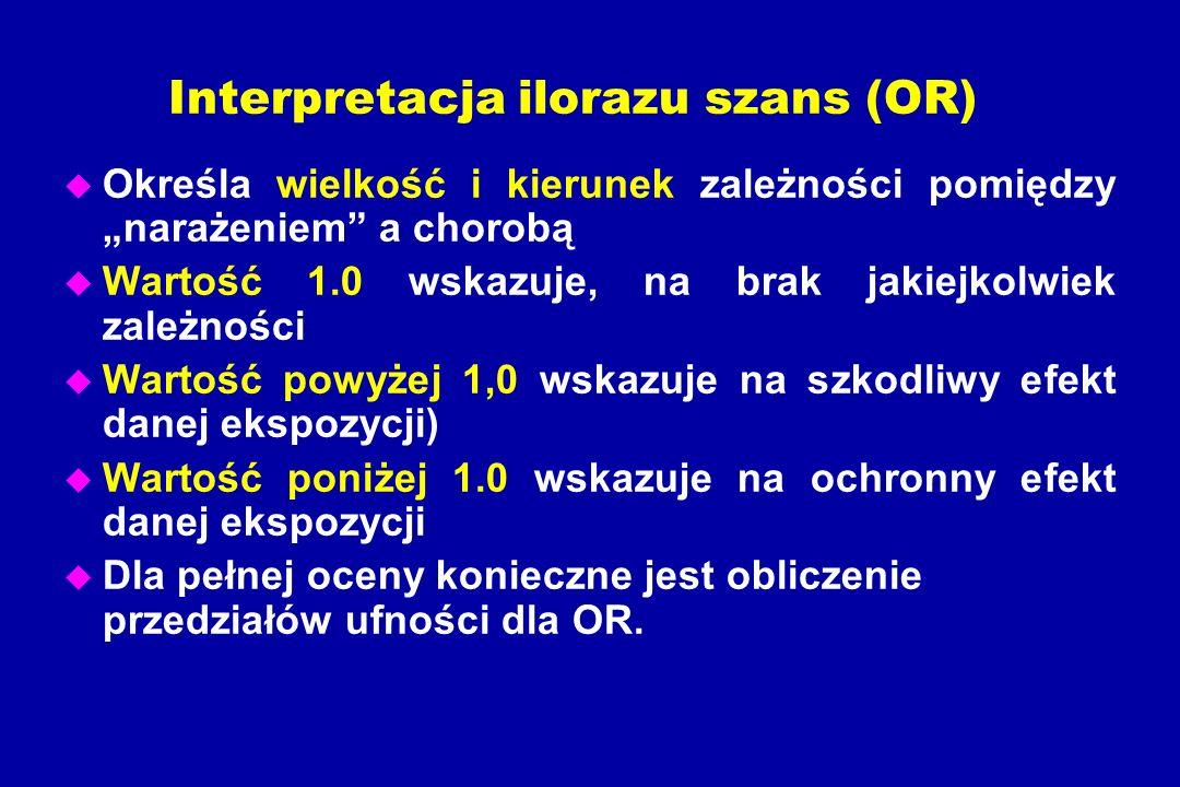 Interpretacja ilorazu szans (OR) u Określa wielkość i kierunek zależności pomiędzy narażeniem a chorobą u Wartość 1.0 wskazuje, na brak jakiejkolwiek zależności u Wartość powyżej 1,0 wskazuje na szkodliwy efekt danej ekspozycji) u Wartość poniżej 1.0 wskazuje na ochronny efekt danej ekspozycji u Dla pełnej oceny konieczne jest obliczenie przedziałów ufności dla OR.