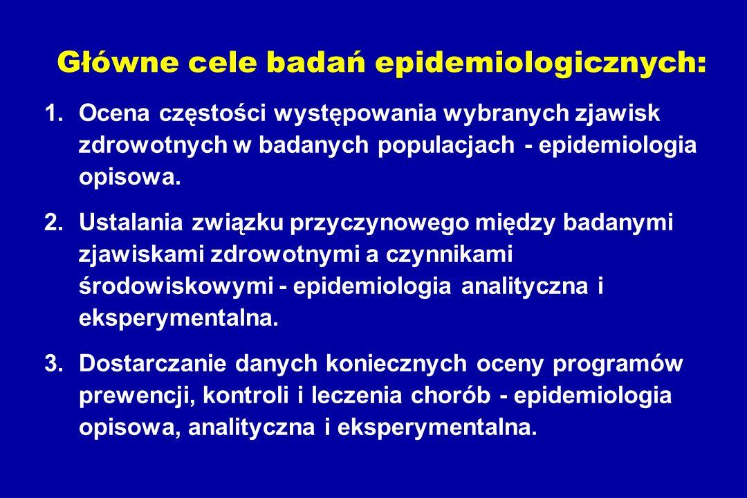 Główne cele badań epidemiologicznych: 1.
