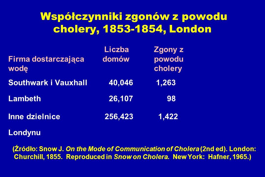 Współczynniki zgonów z powodu cholery, 1853-1854, London Liczba Zgony z Firma dostarczającadomów powodu wodę cholery Southwark i Vauxhall 40,046 1,263 Lambeth 26,107 98 Inne dzielnice 256,423 1,422 Londynu (Źródło: Snow J.