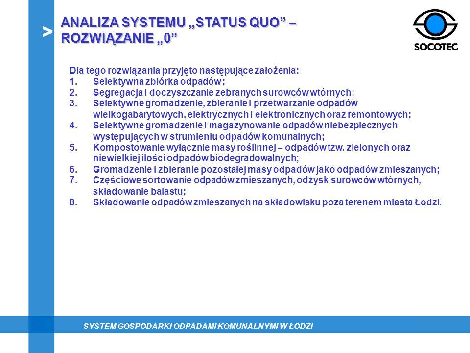 ANALIZA SYSTEMU STATUS QUO – ROZWIĄZANIE 0 Dla tego rozwiązania przyjęto następujące założenia: 1.Selektywna zbiórka odpadów ; 2.Segregacja i doczyszc