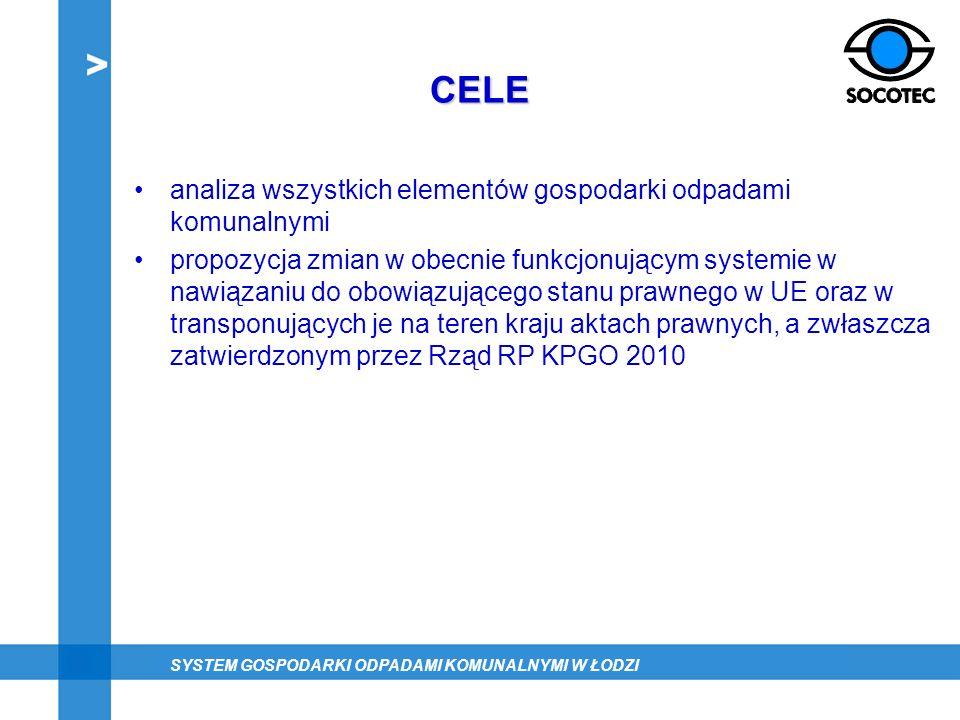 CELE analiza wszystkich elementów gospodarki odpadami komunalnymi propozycja zmian w obecnie funkcjonującym systemie w nawiązaniu do obowiązującego st