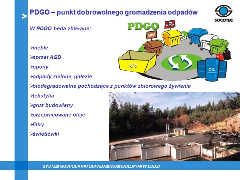 PDGO – punkt dobrowolnego gromadzenia odpadów W PDGO będą zbierane: meble sprzęt AGD opony odpady zielone, gałęzie biodegradowalne pochodzące z punktó
