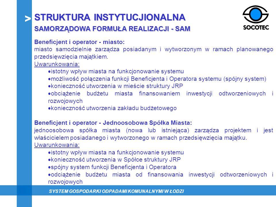 STRUKTURA INSTYTUCJIONALNA SAMORZĄDOWA FORMUŁA REALIZACJI - SAM Beneficjent i operator - miasto: miasto samodzielnie zarządza posiadanym i wytworzonym
