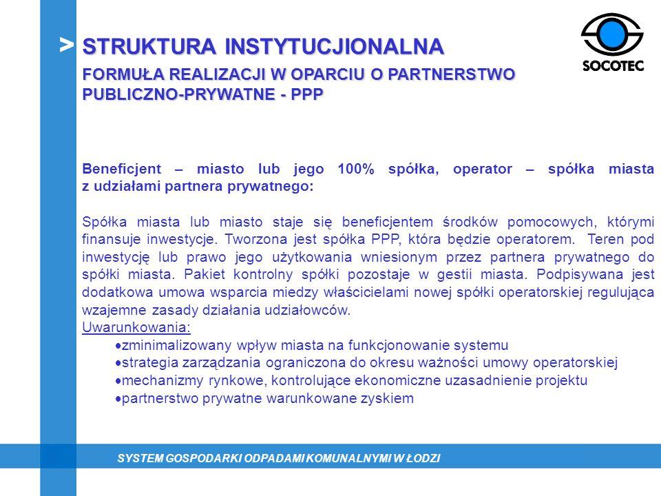 STRUKTURA INSTYTUCJIONALNA FORMUŁA REALIZACJI W OPARCIU O PARTNERSTWO PUBLICZNO-PRYWATNE - PPP Beneficjent – miasto lub jego 100% spółka, operator – s