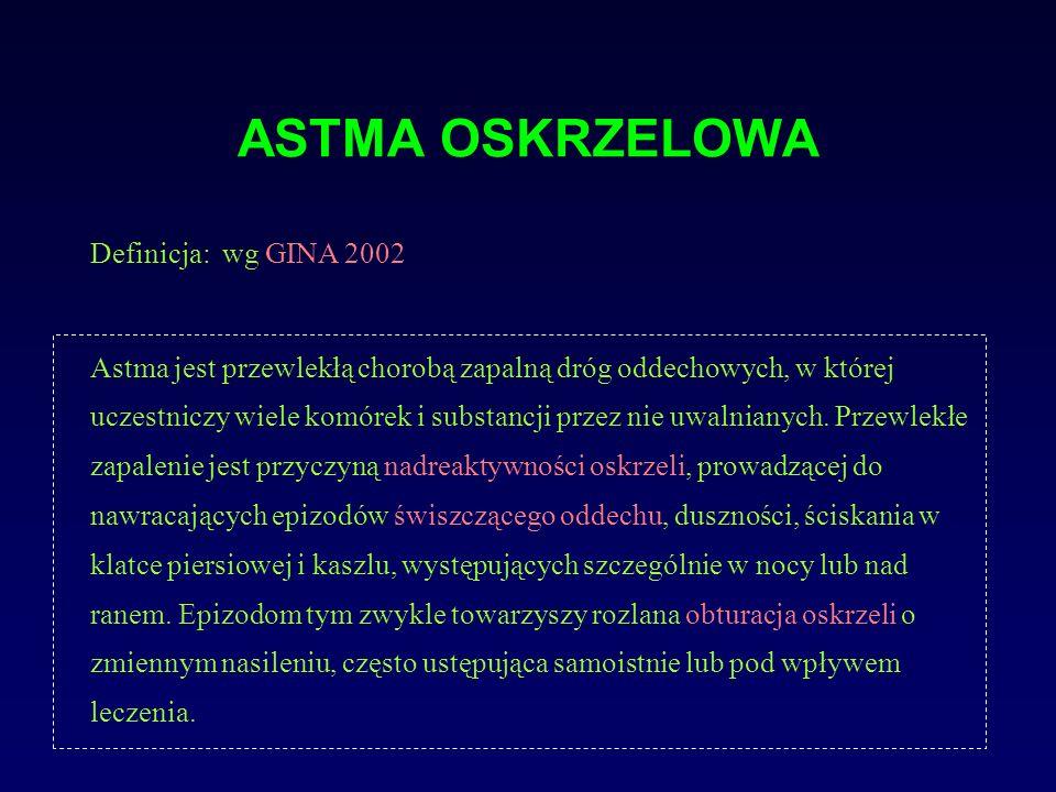 ASTMA OSKRZELOWA przewlekły proces zapalny – eozynofile mastocyty limfocyty T dyskomfort oddechowy, napadowa duszność ze świszczącym oddechem ucisk w klatce piersiowej nadreaktywność oskrzeli