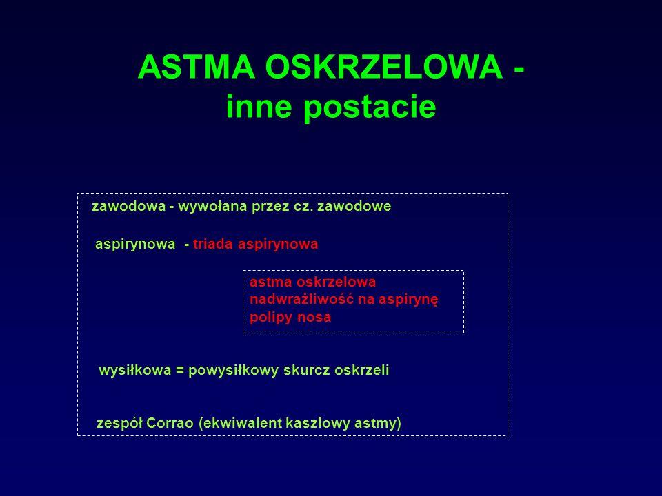 Różnice pomiędzy astmą alergiczną i niealergiczną początek< 30r.ż., zwykle w dzieciństwie> 30r.ż., zwykle po przebytej infekcji wirusowej Towarzyszące inne choroby atopowe Tak, np..