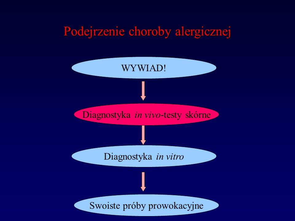 Diagnostyka in vivo-testy skórne Diagnostyka in vitro Swoiste próby prowokacyjne WYWIAD! Podejrzenie choroby alergicznej