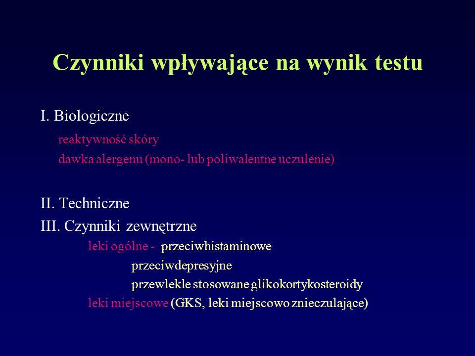 Czynniki wpływające na wynik testu I. Biologiczne reaktywność skóry dawka alergenu (mono- lub poliwalentne uczulenie) II. Techniczne III. Czynniki zew