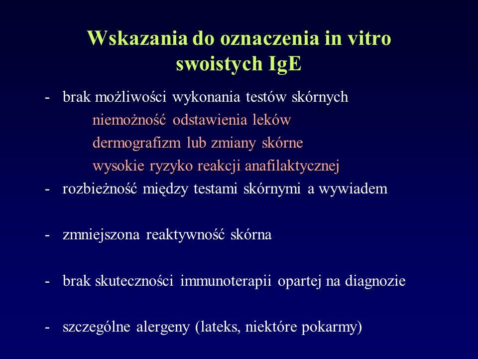 Wskazania do oznaczenia in vitro swoistych IgE -brak możliwości wykonania testów skórnych niemożność odstawienia leków dermografizm lub zmiany skórne