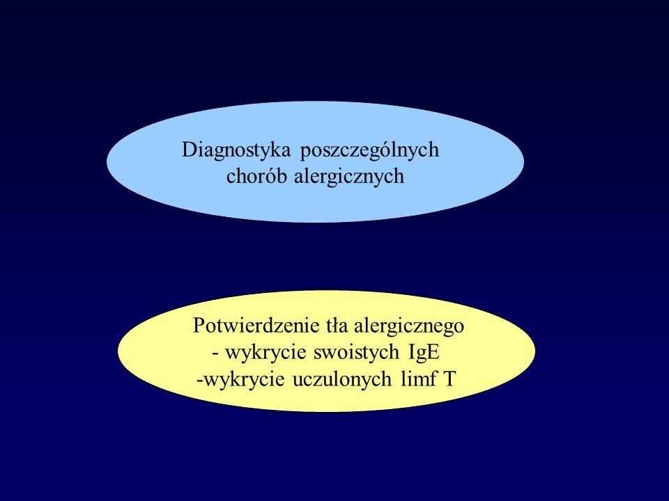 Diagnostyka poszczególnych chorób alergicznych Potwierdzenie tła alergicznego - wykrycie swoistych IgE -wykrycie uczulonych limf T