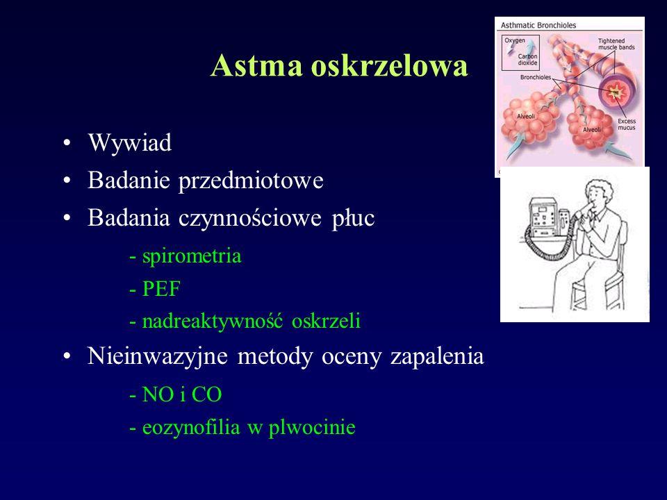Astma oskrzelowa Wywiad Badanie przedmiotowe Badania czynnościowe płuc - spirometria - PEF - nadreaktywność oskrzeli Nieinwazyjne metody oceny zapalen
