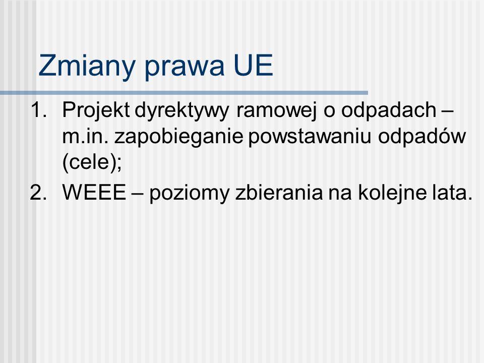 Zmiany prawa UE 1. Projekt dyrektywy ramowej o odpadach – m.in. zapobieganie powstawaniu odpadów (cele); 2. WEEE – poziomy zbierania na kolejne lata.