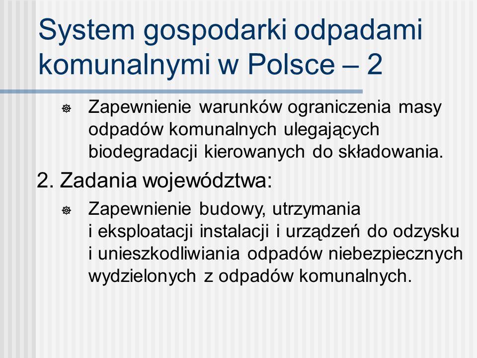 System gospodarki odpadami komunalnymi w Polsce – 2 Zapewnienie warunków ograniczenia masy odpadów komunalnych ulegających biodegradacji kierowanych d