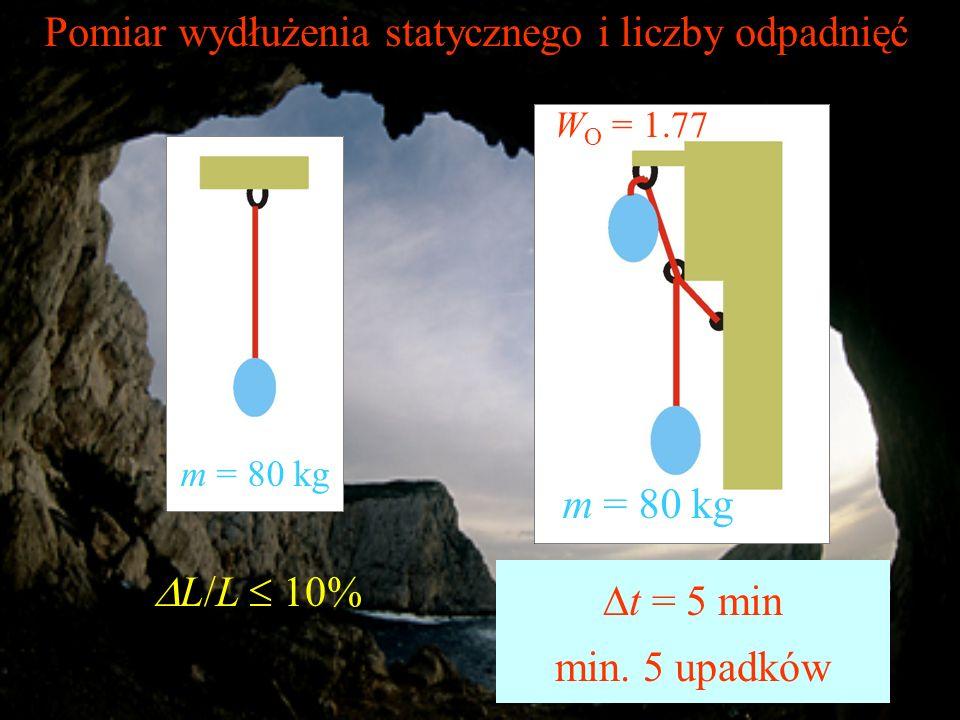 Pomiar wydłużenia statycznego i liczby odpadnięć m = 80 kg L/L 10% m = 80 kg W O = 1.77 t = 5 min min. 5 upadków