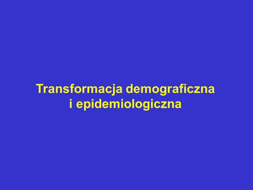 Transformacja demograficzna i epidemiologiczna