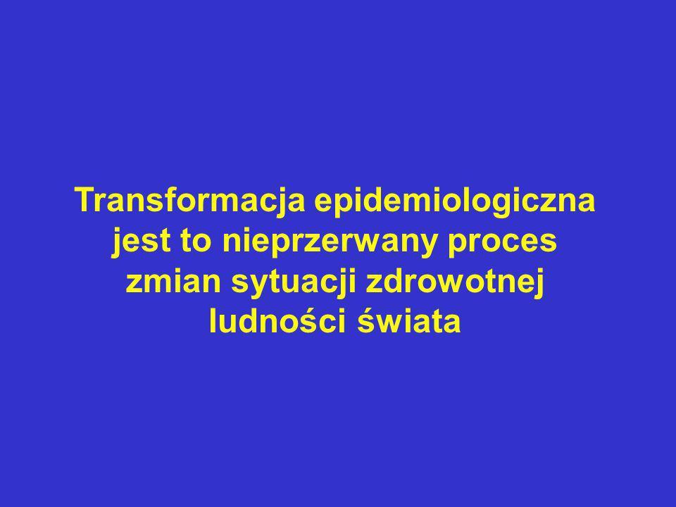 Fazy transformacji epidemiologicznej: choroby zakaźne wypadki i urazy choroby cywilizacyjne nowe zagrożenia (powstawanie nieznanych patogenów, narastanie lekooporności drobnoustrojów, zakażenia szpitalne, choroby psychiczne)