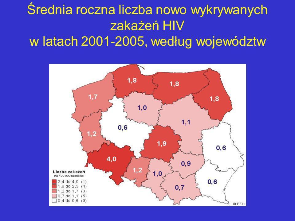 Średnia roczna liczba nowo wykrywanych zakażeń HIV w latach 2001-2005, według województw