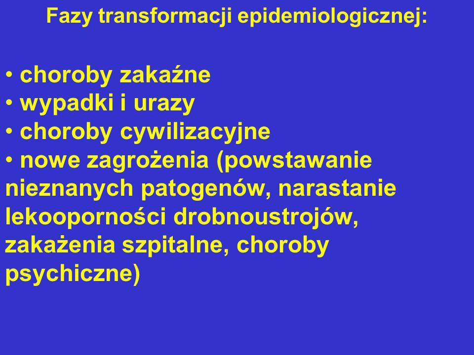 Fazy transformacji epidemiologicznej: choroby zakaźne wypadki i urazy choroby cywilizacyjne nowe zagrożenia (powstawanie nieznanych patogenów, narasta