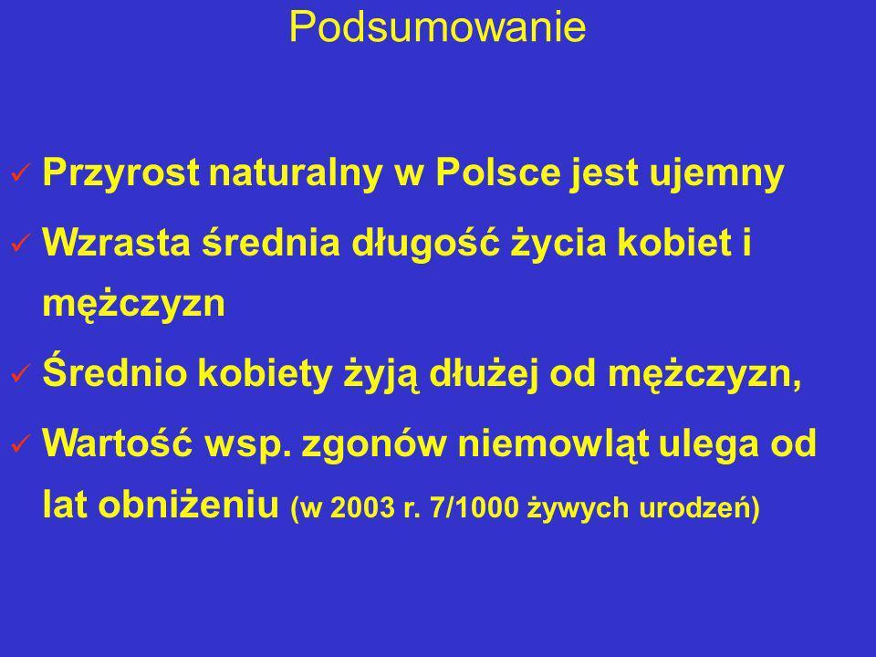 Podsumowanie Przyrost naturalny w Polsce jest ujemny Wzrasta średnia długość życia kobiet i mężczyzn Średnio kobiety żyją dłużej od mężczyzn, Wartość