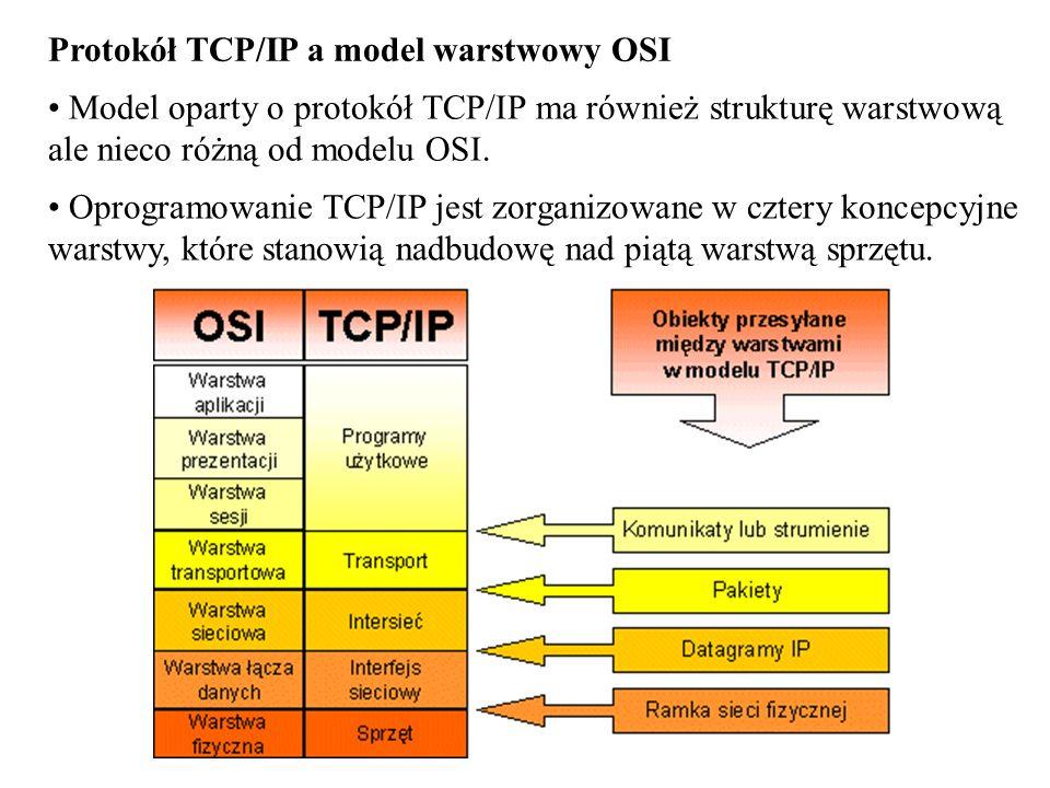 Protokół TCP/IP a model warstwowy OSI Model oparty o protokół TCP/IP ma również strukturę warstwową ale nieco różną od modelu OSI. Oprogramowanie TCP/