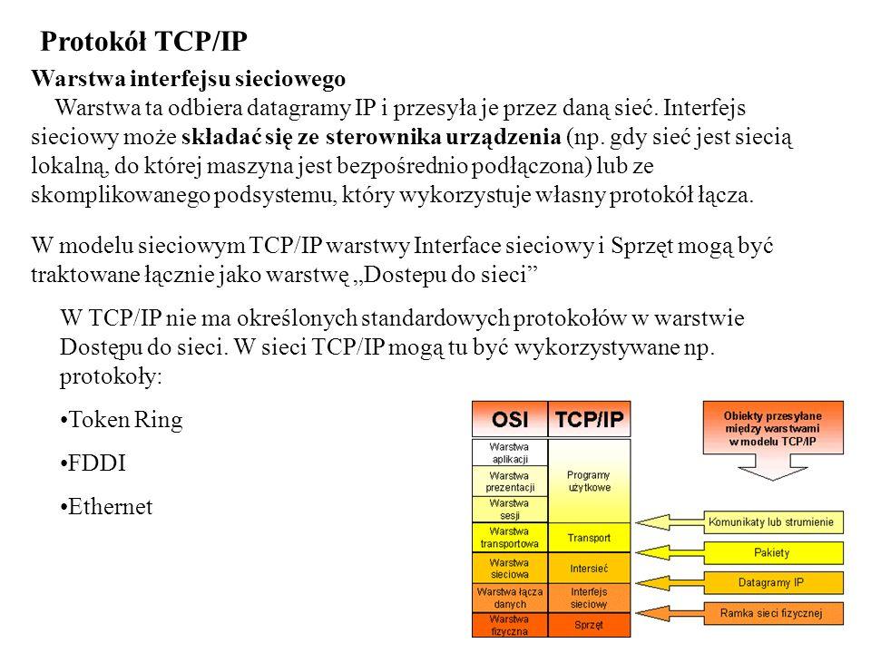 Protokół TCP/IP Warstwa interfejsu sieciowego Warstwa ta odbiera datagramy IP i przesyła je przez daną sieć. Interfejs sieciowy może składać się ze st