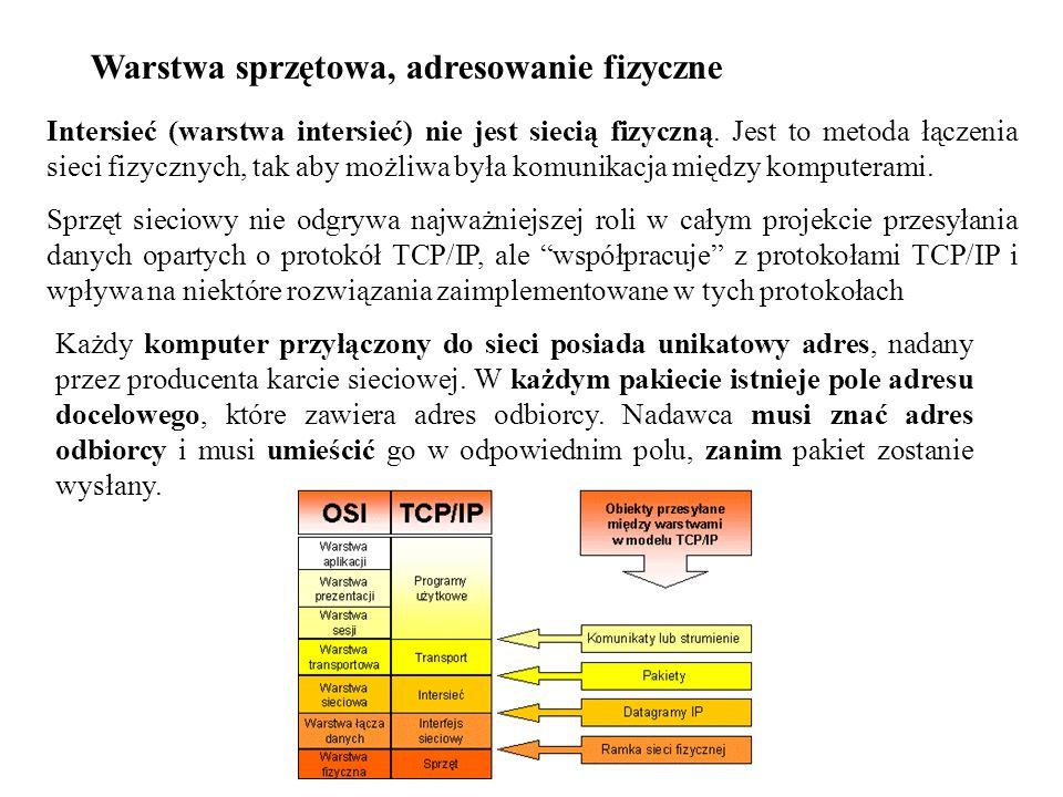 Warstwa sprzętowa, adresowanie fizyczne Intersieć (warstwa intersieć) nie jest siecią fizyczną. Jest to metoda łączenia sieci fizycznych, tak aby możl