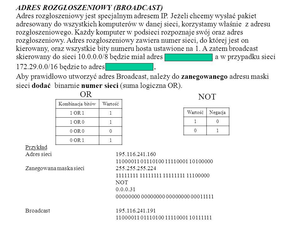 ADRES ROZGŁOSZENIOWY (BROADCAST) Adres rozgłoszeniowy jest specjalnym adresem IP. Jeżeli chcemy wysłać pakiet adresowany do wszystkich komputerów w da