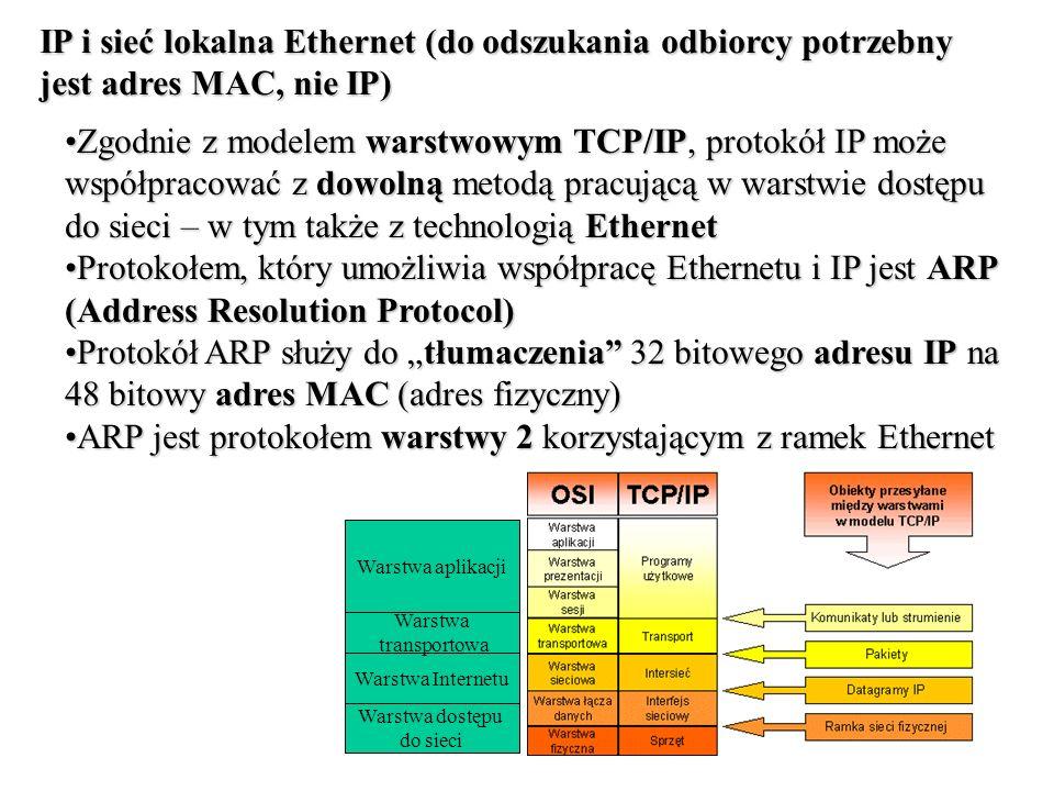 Zgodnie z modelem warstwowym TCP/IP, protokół IP może współpracować z dowolną metodą pracującą w warstwie dostępu do sieci – w tym także z technologią